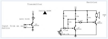 Laser Communication System electronic circuit diagram