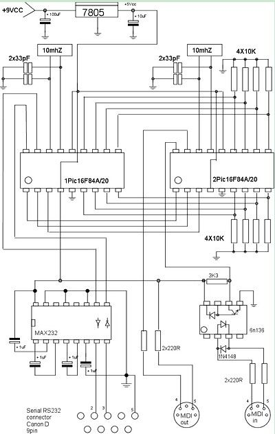 MIDI to RS232 Interface