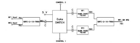 Selecting 75Ω Signals with a 50Ω Switch