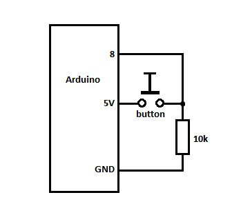 Read the State of a Button with Arduino – Tutorial #3