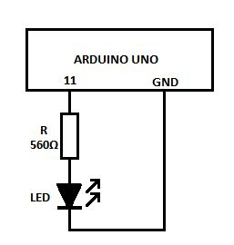 Fade LED In and Out with Arduino – Tutorial #2