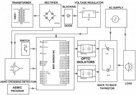 Power Control for Induction Motor