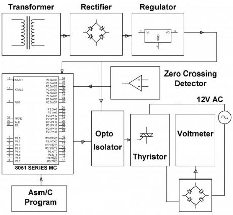 Industrial Battery Charger Project Kit Circuit