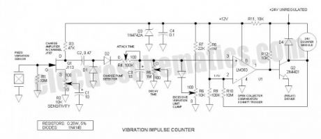 Vibration Impulse Counter