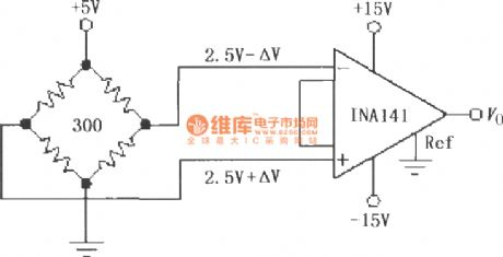 Constituted by INA141 resistor bridge amplifier