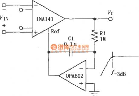 Constituted by the INA141 AC-coupled instrumentation amplifier