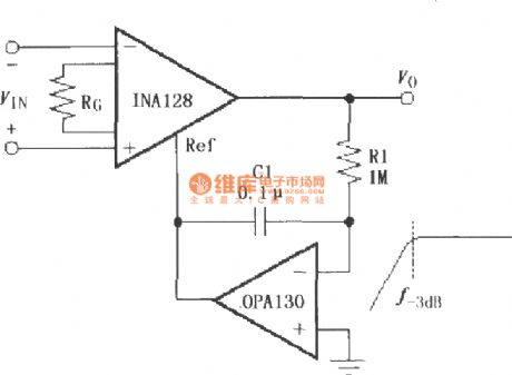 Constituted by the INA128 AC-coupled instrumentation amplifier