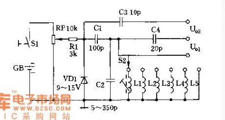 High Frequency Sine Wave Generator
