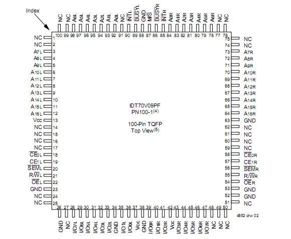idt70v09l selling leads  price trend  idt70v09l datasheet