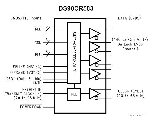 ds90cr583 selling leads  price trend  ds90cr583 datasheet download  circuit diagram from seekic com