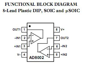 AD8002 Selling Leads, Price trend, AD8002 DataSheet ...