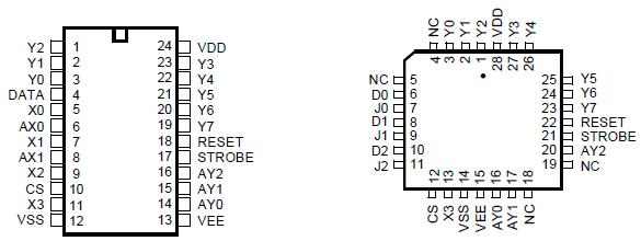 mt8808 selling leads  price trend  mt8808 datasheet download  circuit diagram from seekic com