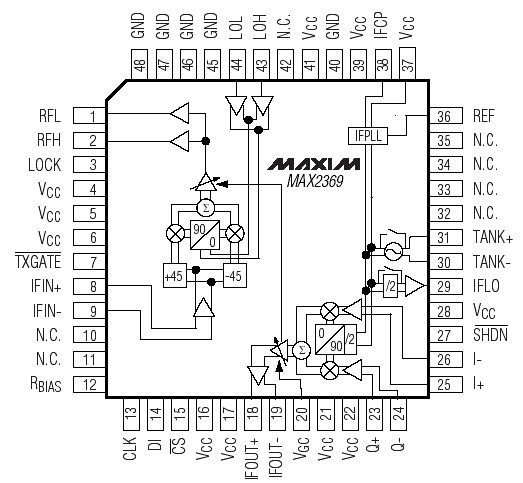 max2369 selling leads  price trend  max2369 datasheet download  circuit diagram from seekic com