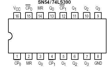 sn54 74ls390 selling leads price trend sn54 74ls390 logic diagram logic gates logic diagram from truth table #14