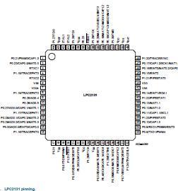 Tsop1838 likewise Rotary Encoder besides LPC2138 additionally Aduc7120 further 74ls90 Ic. on arm microcontroller datasheet