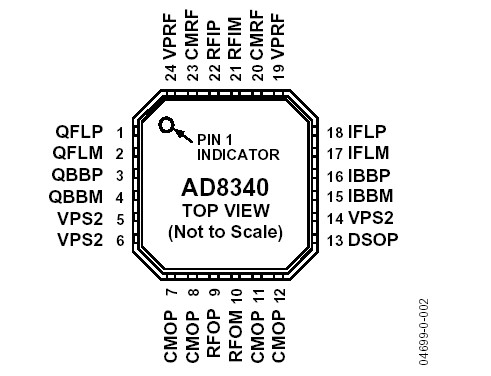 trend, AD8340 DataSheet download, circuit diagram from SeekIC.com