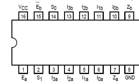 74LS153