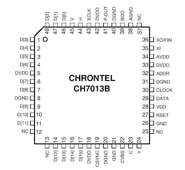 ch7013b selling leads  price trend  ch7013b datasheet download  circuit diagram from seekic com