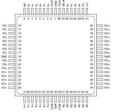 xxx pdf. WS128K32-XXX datasheet. WS10.25W1K123BJ PDF/DataSheet Download
