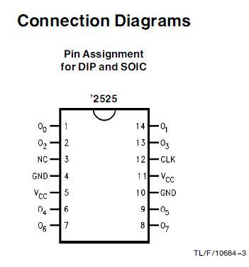 CGS74CT2525N/NOPB connection diagram