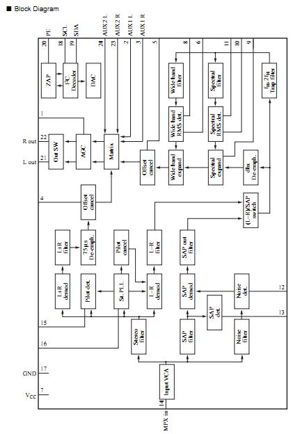 AN5829S block diagram