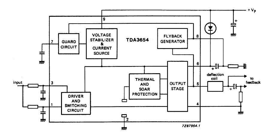 v guard voltage stabilizer circuit diagram schematics wiring rh seniorlivinguniversity co UPS Block Diagram Circuit Diagram PDF