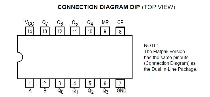 SN74LVC574ADWR dimentions