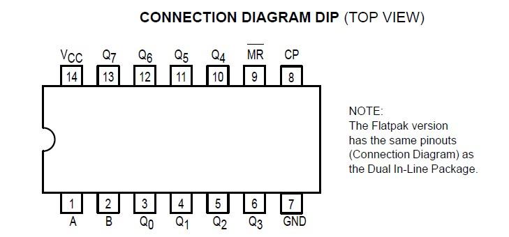 SN74LS164N connection diagram dip