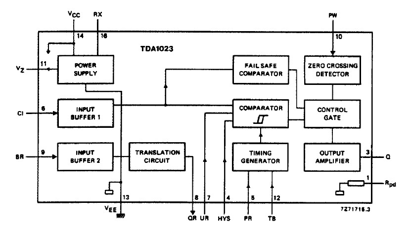 TDA1023 block diagram