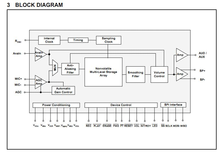 typical block diagram audio system
