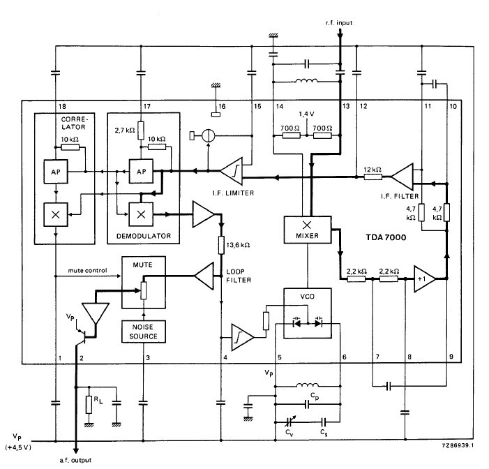 TDA7000 block diagram