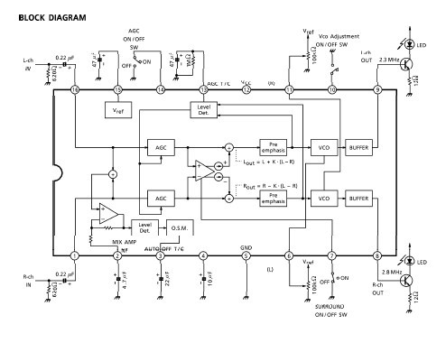TA2061AFG block diagram