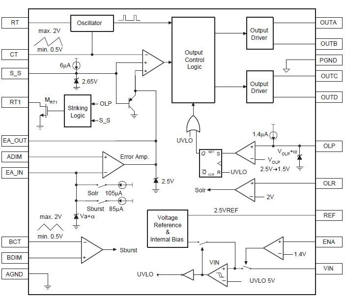 FAN7314 Internal Block Diagram