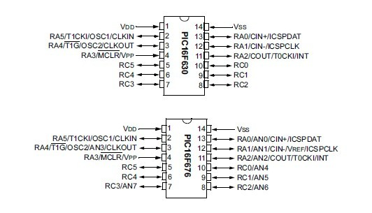 Pic16f84 Микроконтроллер Описание
