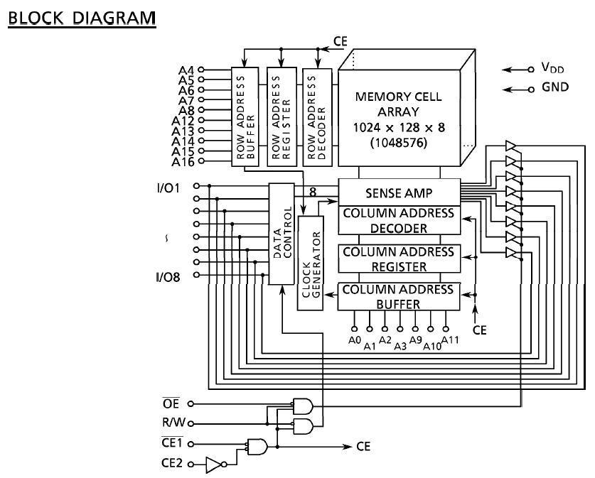 TC551001CP-70L block diagram