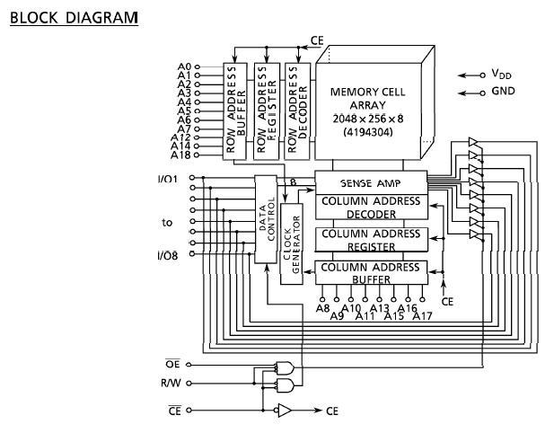 TC554001AFT-70L block diagram