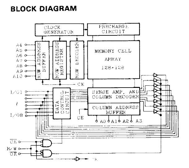 TC5517CPL-20 block diagram