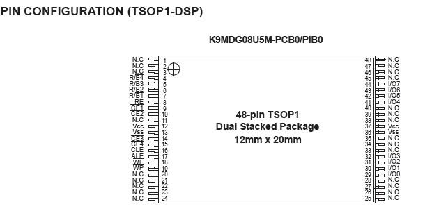 K9MDG08U5M-PCBO pin configuration