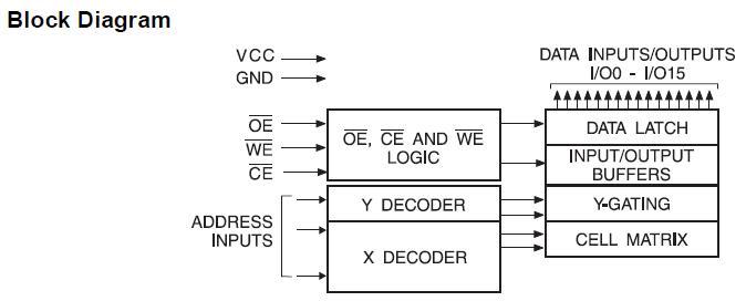 AT29C1024-70JC block diagram