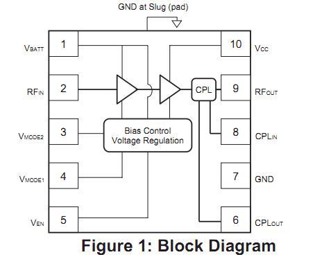 AWT6622RM45P9 block diagram