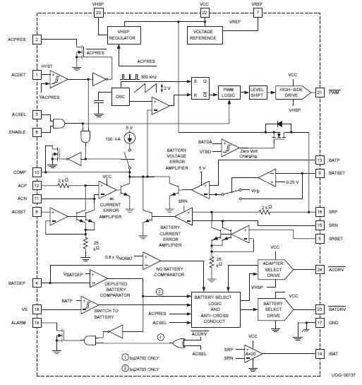 Hp compaq 6720s схема