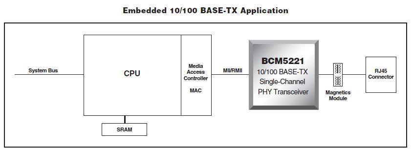 bcm5221a4kpb Application diagram