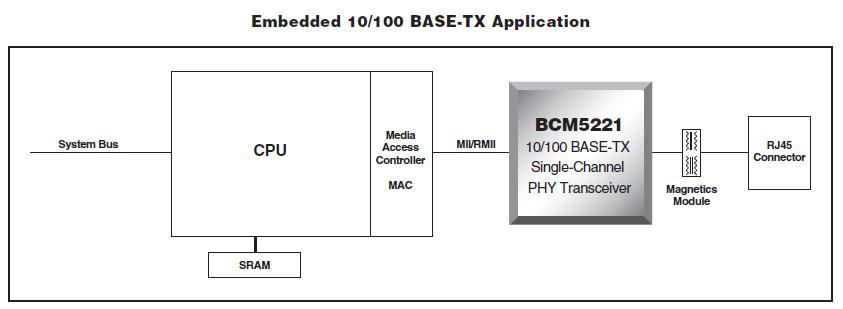 BCM5221KPB application diagram