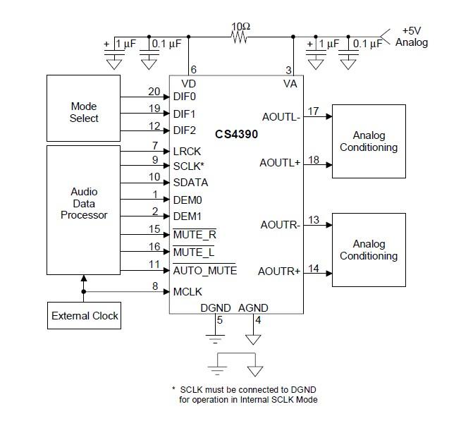 CS4390-KS Typical Connection Diagram
