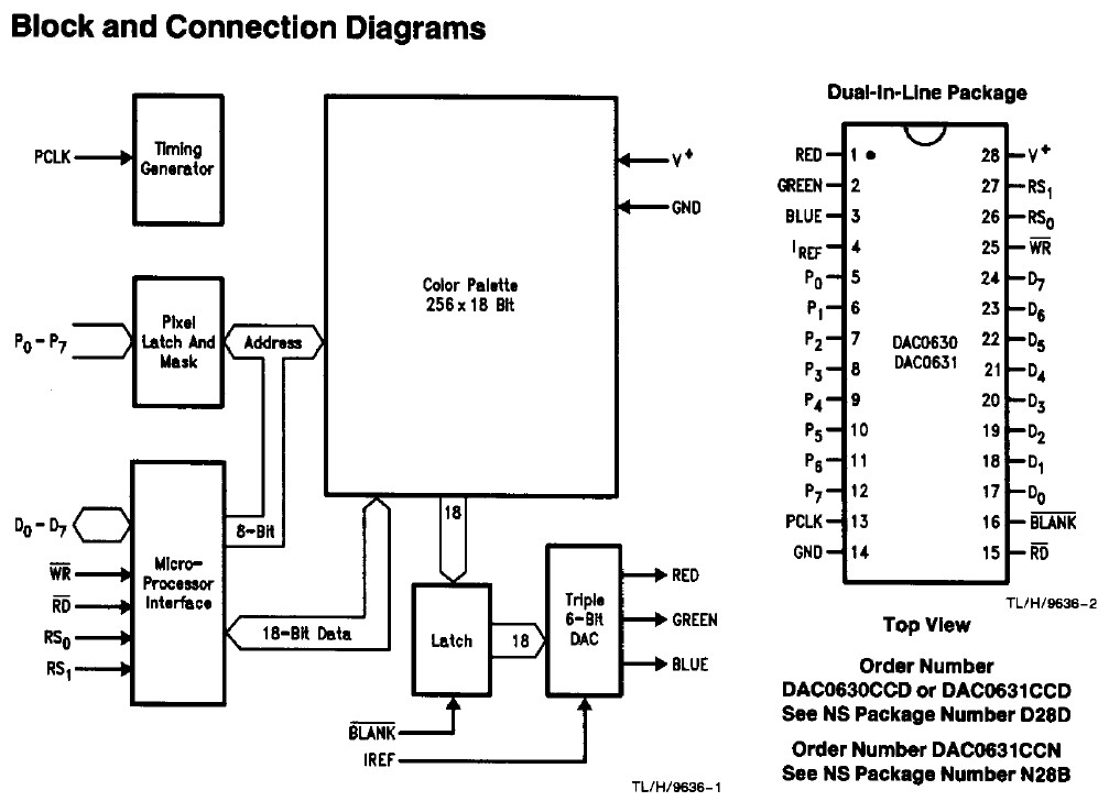 DAC0631CCD block and connection diagrams