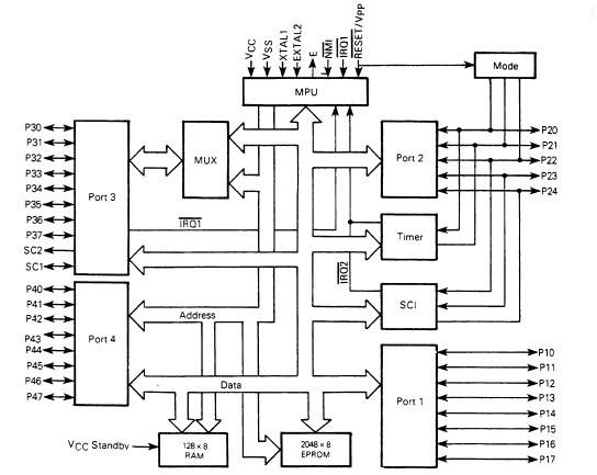 SM8952AC25PP PDF