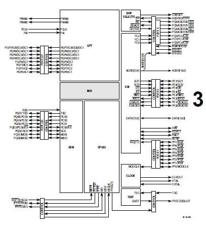 MC68331CFC16 block diagram