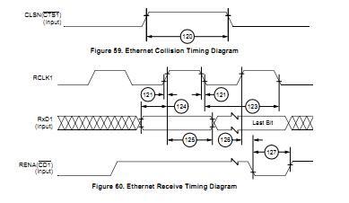 MPC855TZQ80D4 diagram