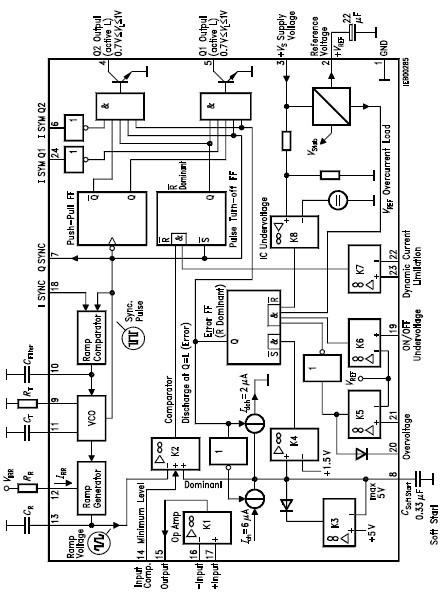 TDA4718A block diagram