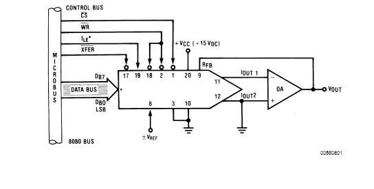 dac0832lcn china  mainland  integrated circuits